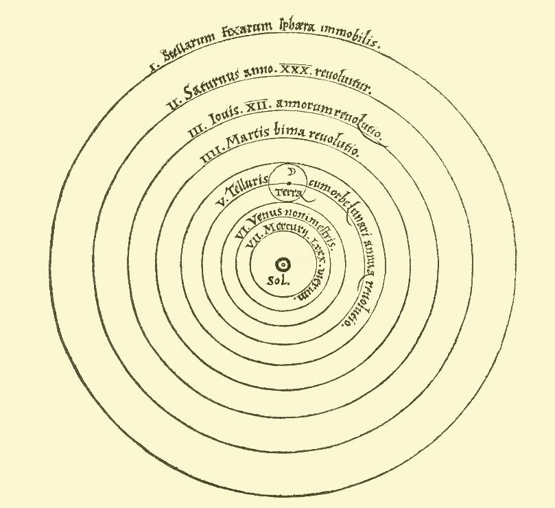 copernican_heliocentrism_diagram-2.jpg