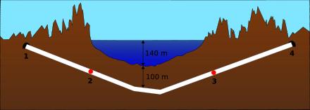 440px-seikan_tunnel_profile_diagram-svg_.png