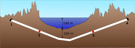 440px-seikan_tunnel_profile_diagram-svg_.png